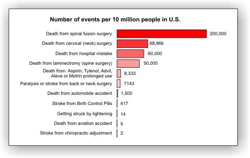 statistiques des accidents